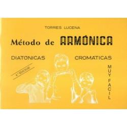 Método de armónica Torres Lucena